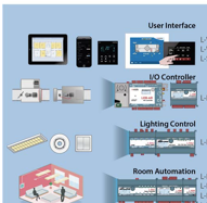 home-automation1